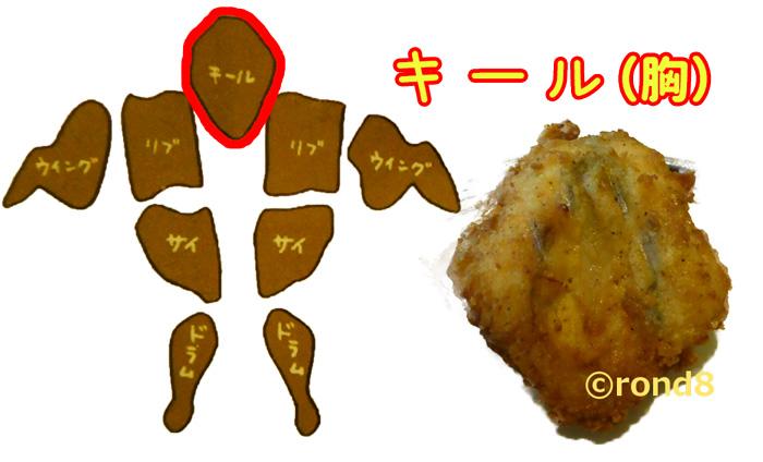 ケンタッキー(KFC)部位・胸の写真とイラスト