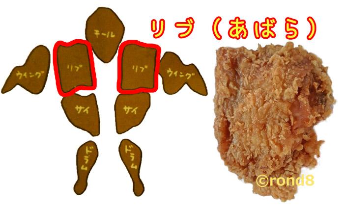 ケンタッキー(KFC)部位・リブの写真とイラスト