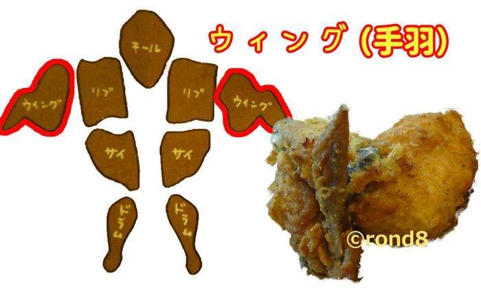 ケンタッキー(KFC)部位・手羽の写真とイラスト