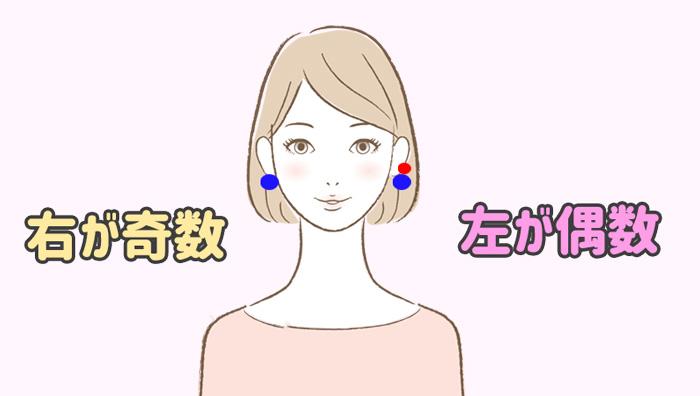 女性のピアスの位置と意味・左が偶数で右が奇数の場合