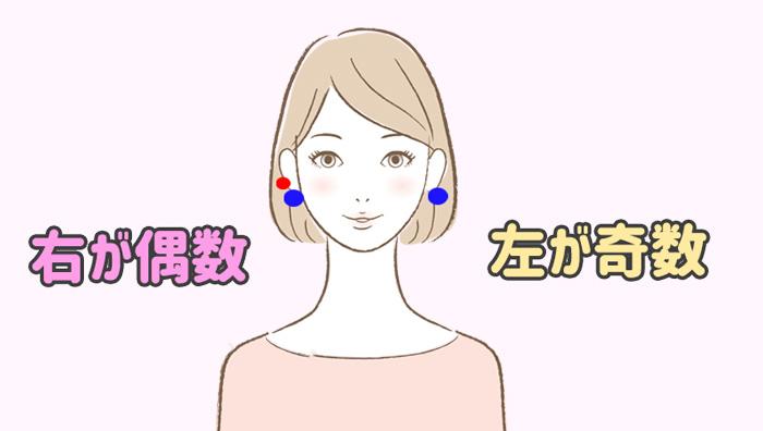 女性のピアスの位置と意味・右が偶数で左が奇数の場合